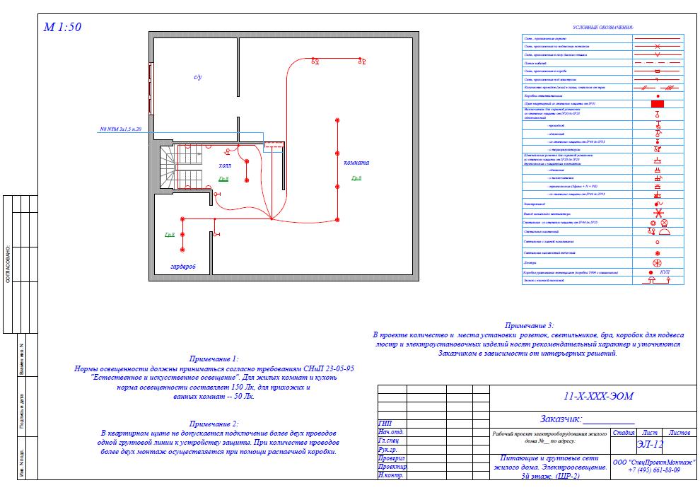 Состав проекта перепланировки электропроводки